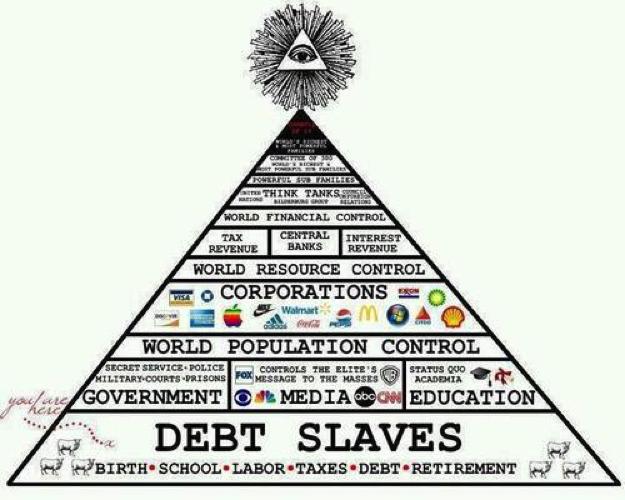 debt-slaves